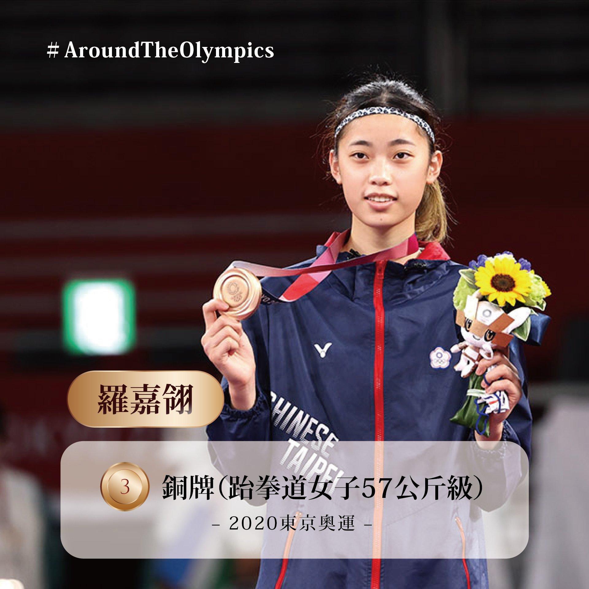 在國際舞台上嶄露頭角的群星|台灣歷屆奧運得獎選手II