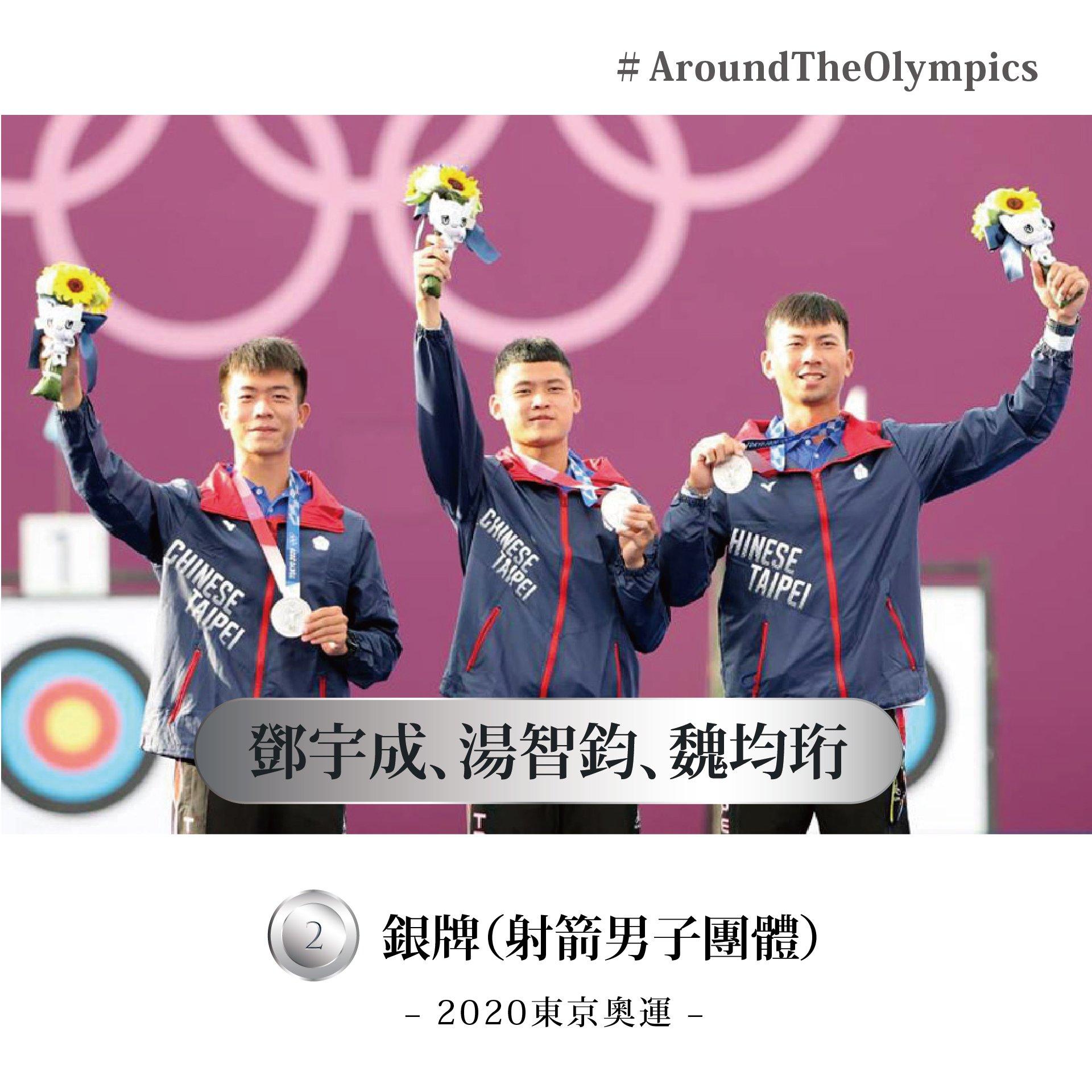 在國際舞台上嶄露頭角的群星|台灣歷屆奧運得獎選手I
