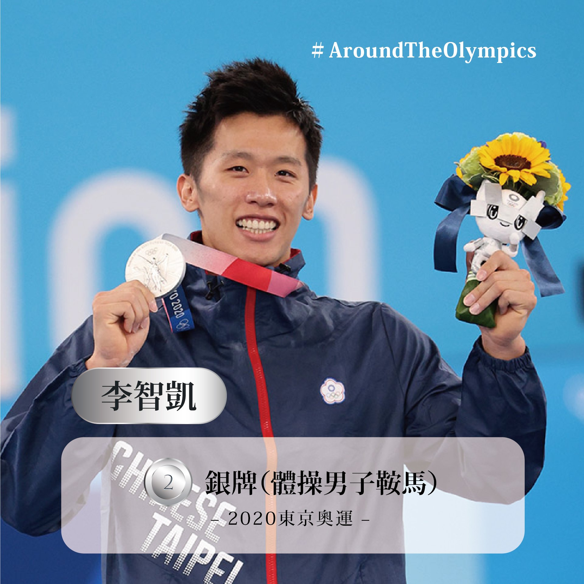 在國際舞台上嶄露頭角的群星|台灣歷屆奧運得獎選手III